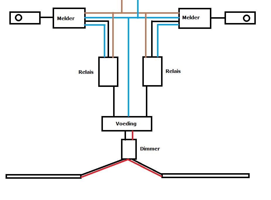 led stripset trap led verlichting en energie zuinige verlichting van ledw re  uw led verlichting